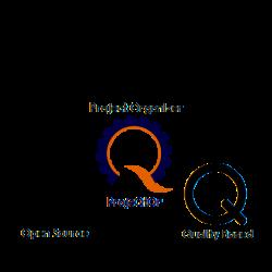 ProjeQtOr Site
