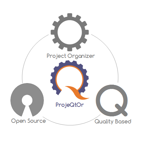 projeqtorV6.0.5